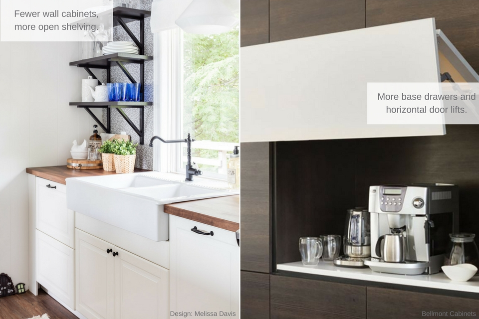 2017 Cabinet Trends